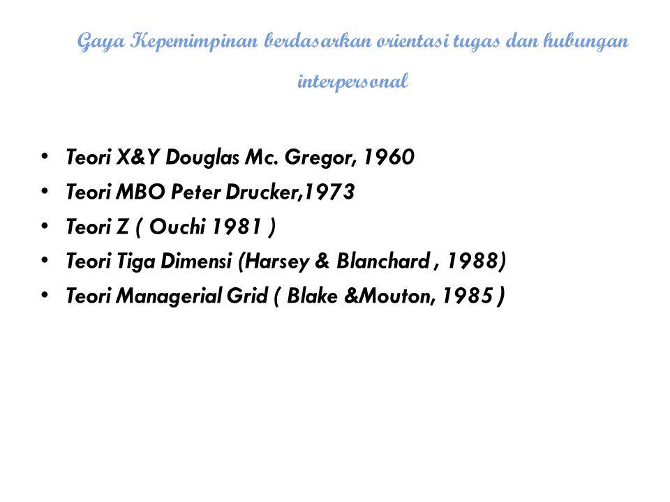 Gaya Kepemimpinan berdasarkan orientasi tugas dan hubungan interpersonal Teori X&Y Douglas Mc.