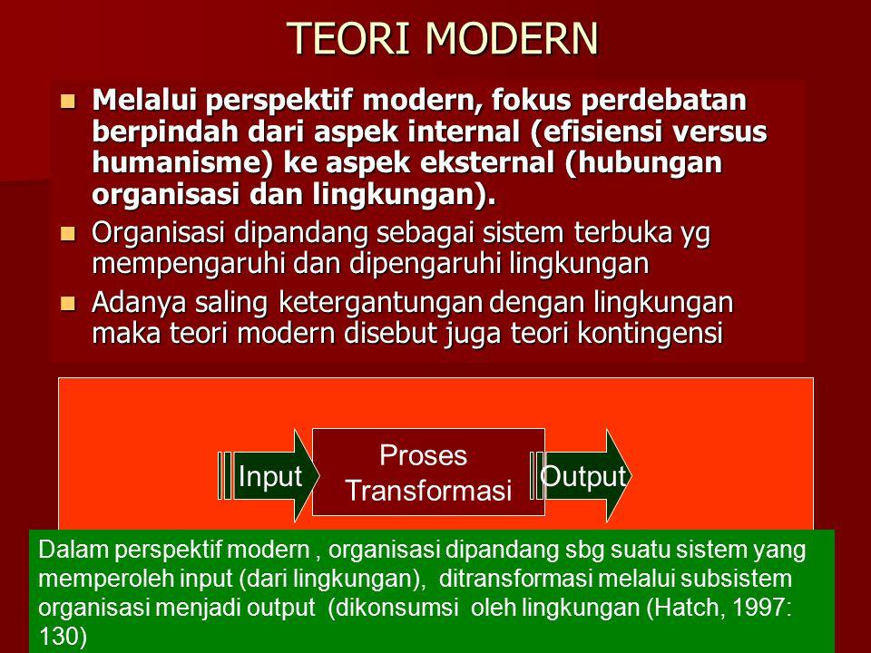 TEORI MODERN Melalui perspektif modern, fokus perdebatan berpindah dari aspek internal (efisiensi versus humanisme) ke aspek eksternal (hubungan organ