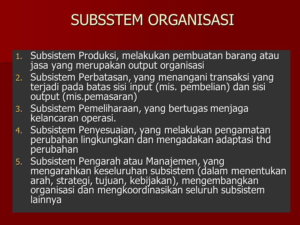 SUBSSTEM ORGANISASI 1. Subsistem Produksi, melakukan pembuatan barang atau jasa yang merupakan output organisasi 2. Subsistem Perbatasan, yang menanga