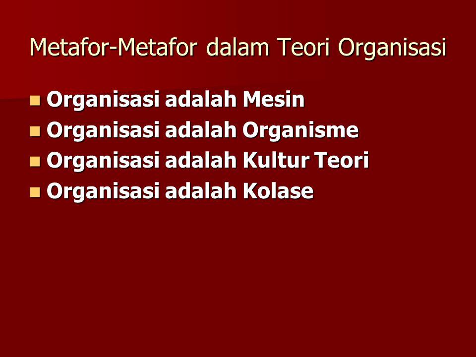 Metafor-Metafor dalam Teori Organisasi Organisasi adalah Mesin Organisasi adalah Mesin Organisasi adalah Organisme Organisasi adalah Organisme Organis
