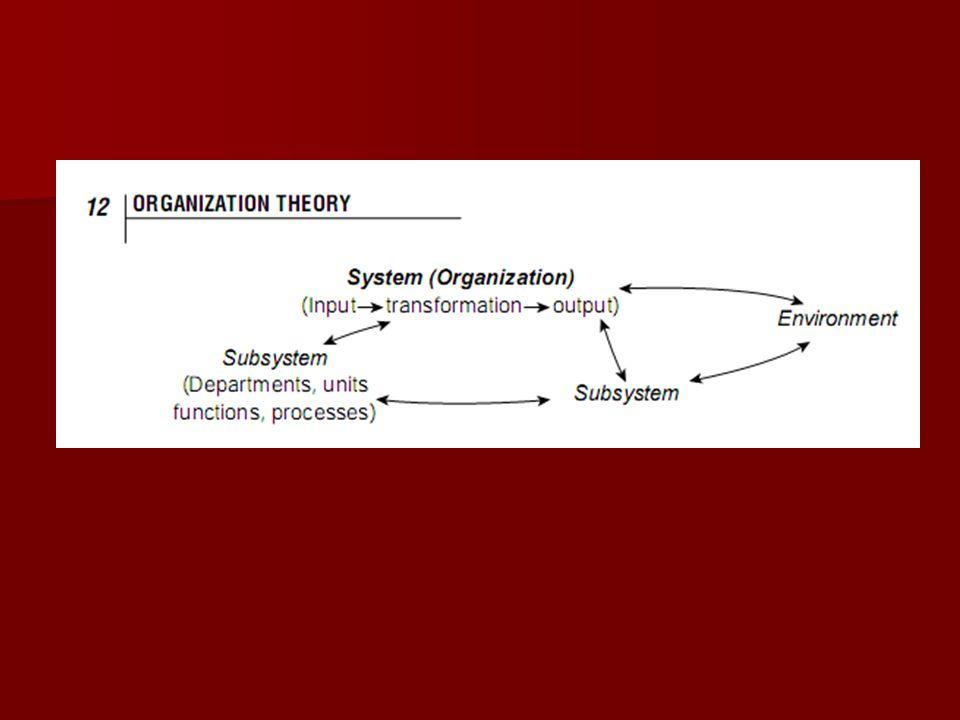 ORGANISASI SEBAGAI SISTEM A B C D E Keterangan 1.Kotak segi empat adalah sistem total dalam hal ini organisasi 2.Lingkaran A,B,C,D, dan E adalah subsub sistem 3.Garis-garis putus dalam lingkaran menunjukkan interaksi antara individu dengan individu lain 4.Garis-garis penuh mencerminkan interaksi antar bagian 5.Garis putus dan garis penuh adalah proses-proses yang mengikat bagian- bagian sistem secara bersama