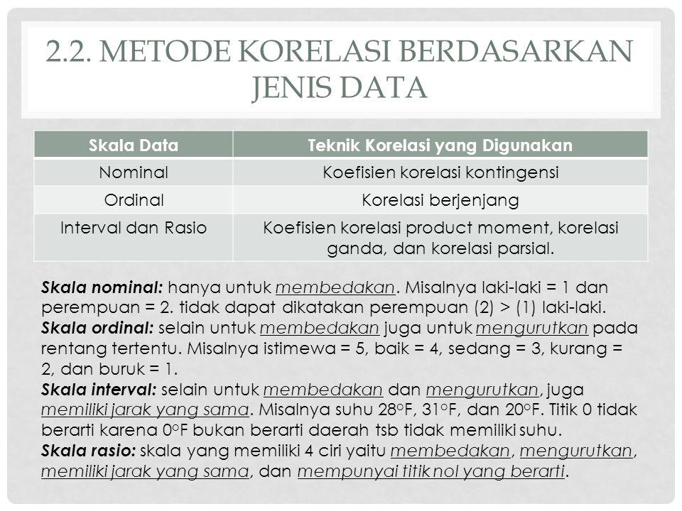 2.2. METODE KORELASI BERDASARKAN JENIS DATA Skala DataTeknik Korelasi yang Digunakan NominalKoefisien korelasi kontingensi OrdinalKorelasi berjenjang