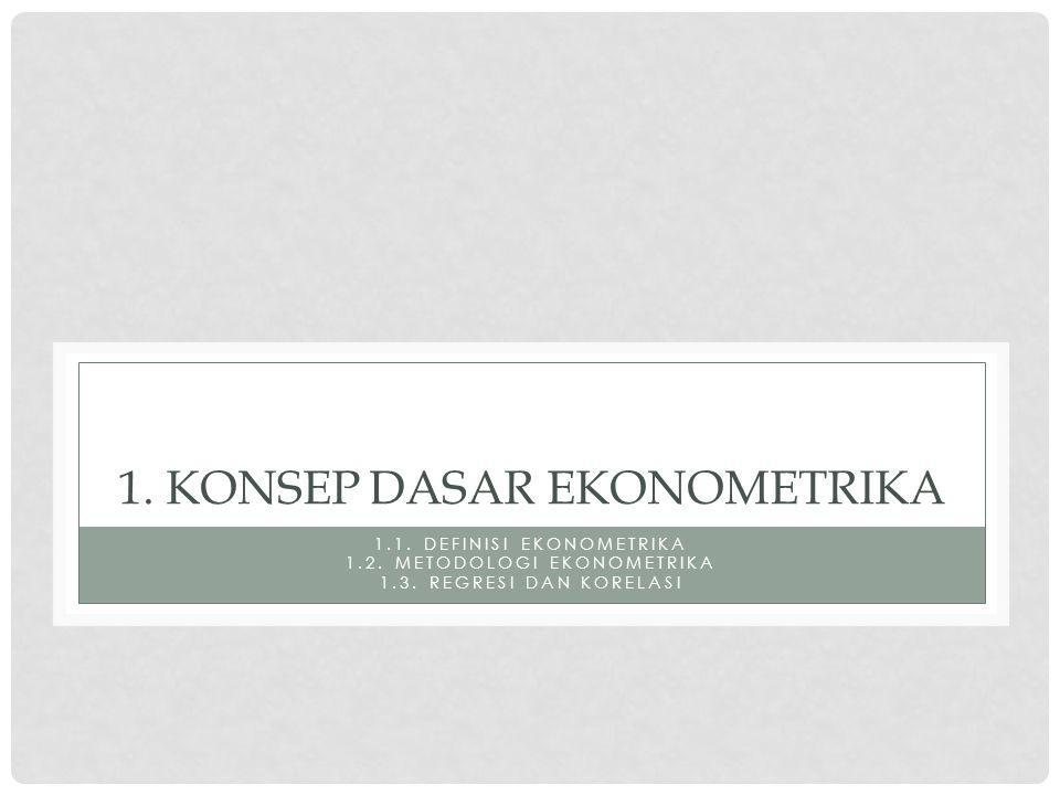 1.KONSEP DASAR EKONOMETRIKA 1.1. DEFINISI EKONOMETRIKA 1.2.