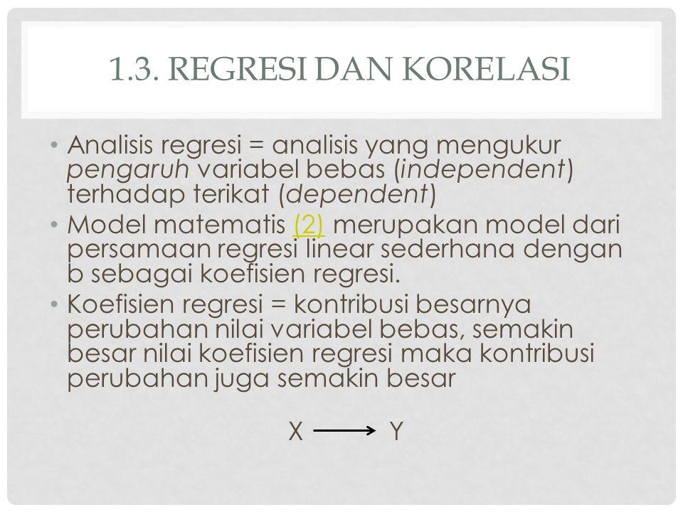 1.3. REGRESI DAN KORELASI Analisis regresi = analisis yang mengukur pengaruh variabel bebas (independent) terhadap terikat (dependent) Model matematis