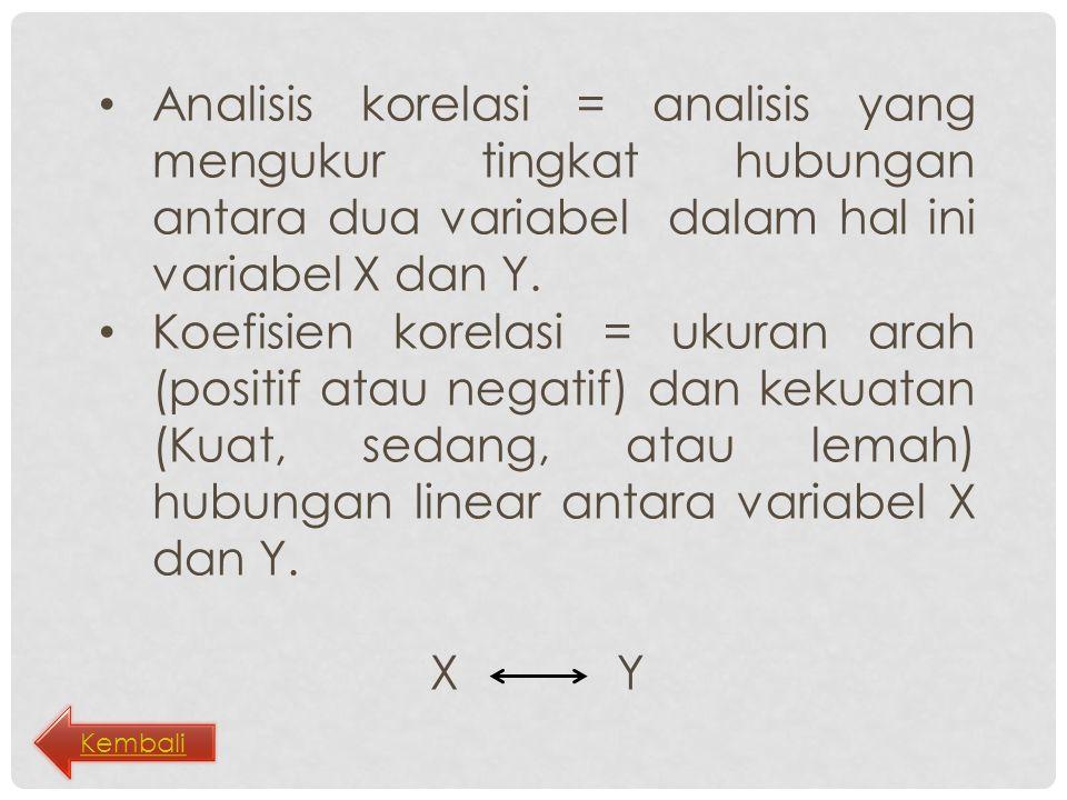 Analisis korelasi = analisis yang mengukur tingkat hubungan antara dua variabel dalam hal ini variabel X dan Y.