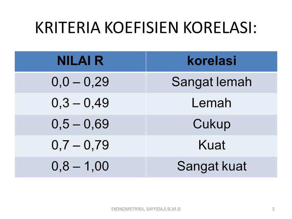 KRITERIA KOEFISIEN KORELASI: NILAI Rkorelasi 0,0 – 0,29Sangat lemah 0,3 – 0,49Lemah 0,5 – 0,69Cukup 0,7 – 0,79Kuat 0,8 – 1,00Sangat kuat EKONOMETRIKA, SAYYIDA,S.Si,M.Si5