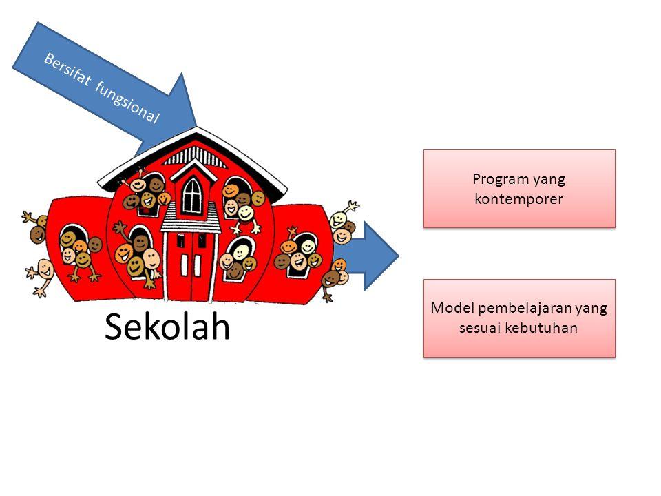 Sekolah Bersifat fungsional Program yang kontemporer Model pembelajaran yang sesuai kebutuhan