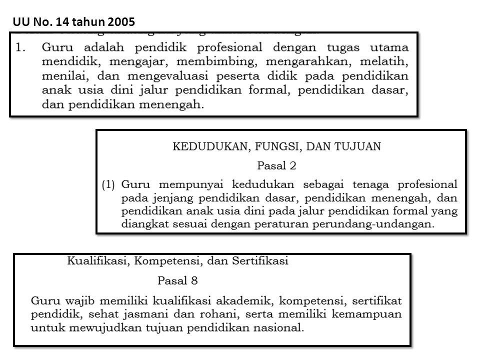 UU No. 14 tahun 2005