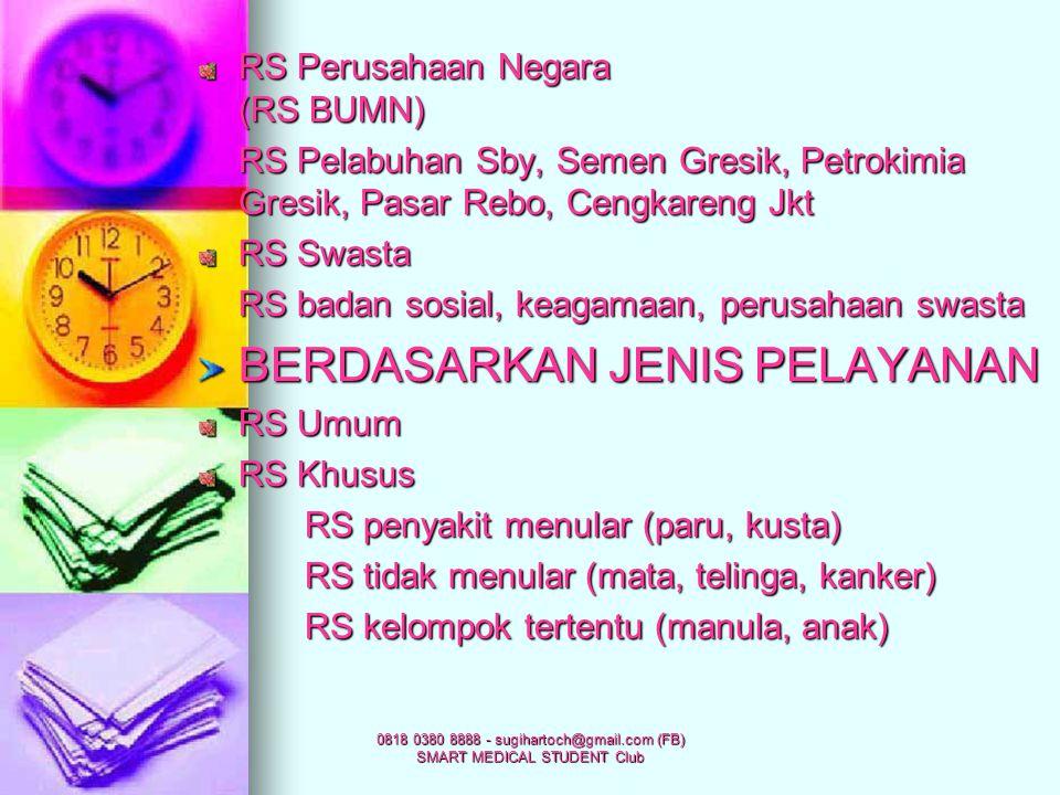 PEMBAGIAN/ JENIS RS Kategorisasi RS Klasifikasi RS Regionalisasi RS Kategorisasi BERDASARKAN KEPEMILIKAN RS Pemerintah RSUP (Depkes), RSUD (Tk I/II),