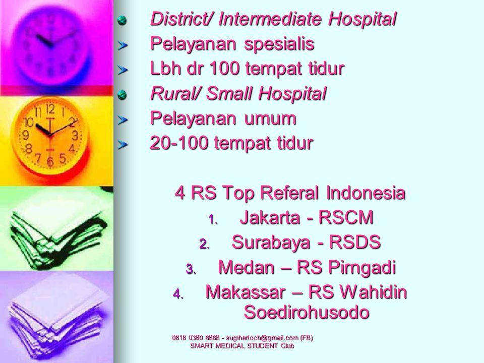0818 0380 8888 - sugihartoch@gmail.com (FB) SMART MEDICAL STUDENT Club Regionalisasi Pengelompokan RS dg konsep wilayah: faktor geografis, komunikasi,
