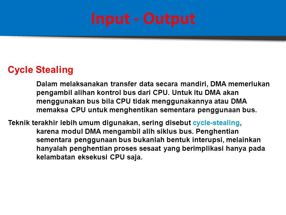 Input - Output Diagram Blok DMA