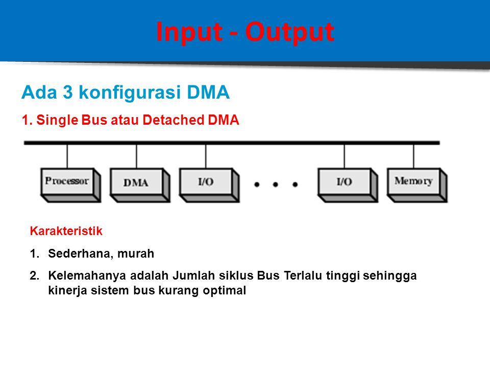 Input - Output Cycle Stealing Dalam melaksanakan transfer data secara mandiri, DMA memerlukan pengambil alihan kontrol bus dari CPU. Untuk itu DMA aka