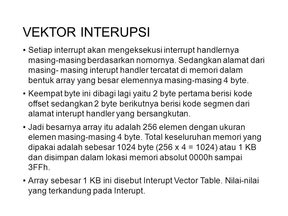 VEKTOR INTERUPSI Setiap interrupt akan mengeksekusi interrupt handlernya masing-masing berdasarkan nomornya. Sedangkan alamat dari masing- masing inte