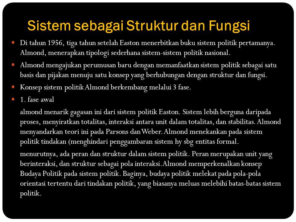 Sistem sebagai Struktur dan Fungsi Di tahun 1956, tiga tahun setelah Easton menerbitkan buku sistem politik pertamanya. Almond, menerapkan tipologi se