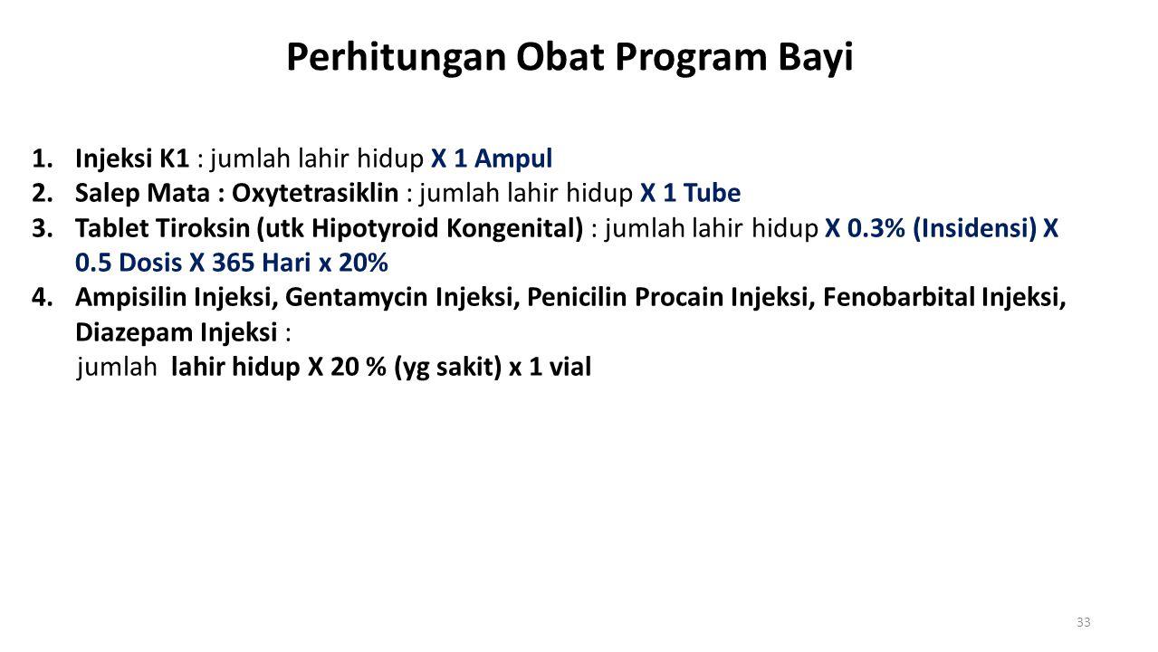 33 1.Injeksi K1 : jumlah lahir hidup X 1 Ampul 2.Salep Mata : Oxytetrasiklin : jumlah lahir hidup X 1 Tube 3.Tablet Tiroksin (utk Hipotyroid Kongenita
