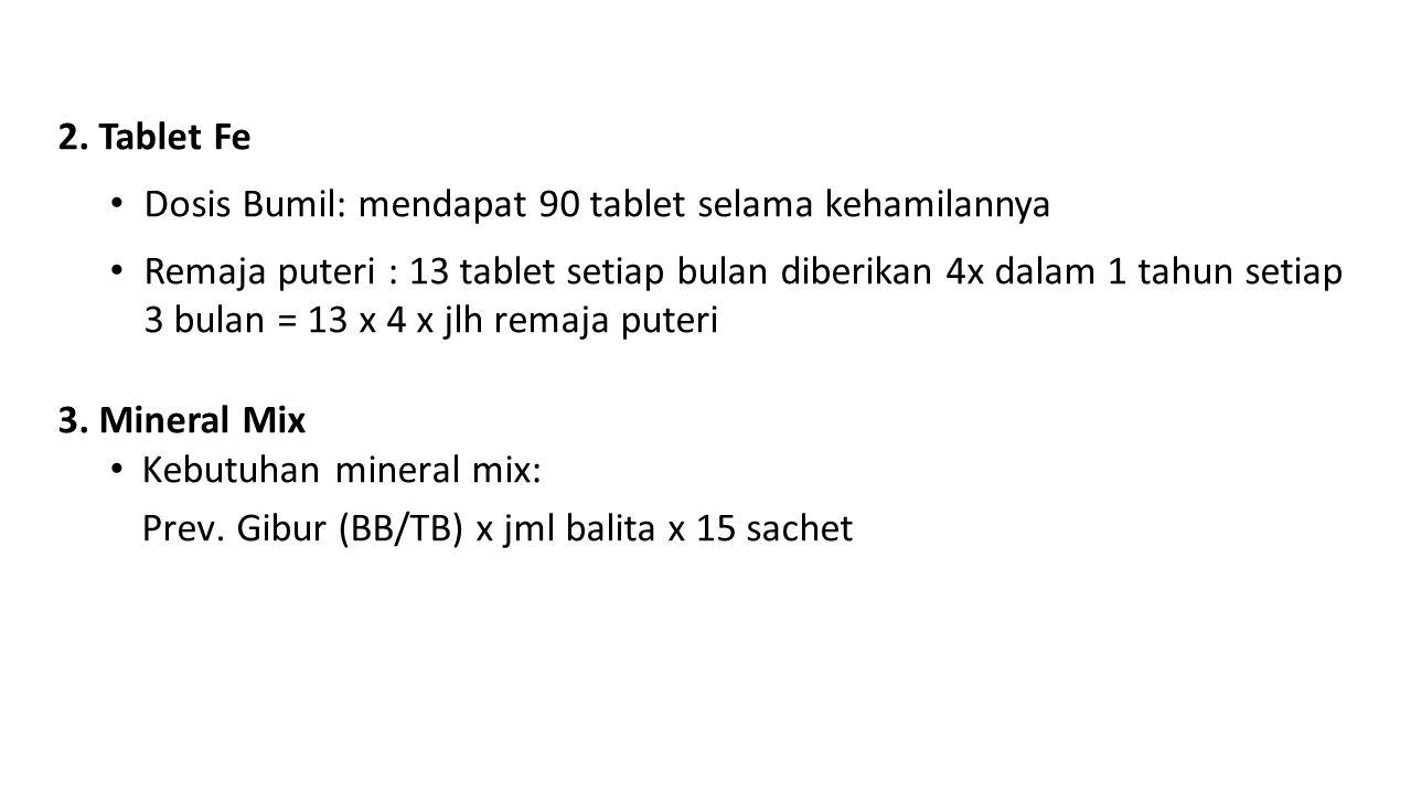 2. Tablet Fe Dosis Bumil: mendapat 90 tablet selama kehamilannya Remaja puteri : 13 tablet setiap bulan diberikan 4x dalam 1 tahun setiap 3 bulan = 13