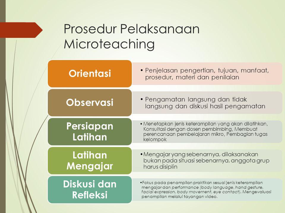 Prosedur Pelaksanaan Microteaching Penjelasan pengertian, tujuan, manfaat, prosedur, materi dan penilaian Orientasi Pengamatan langsung dan tidak lang