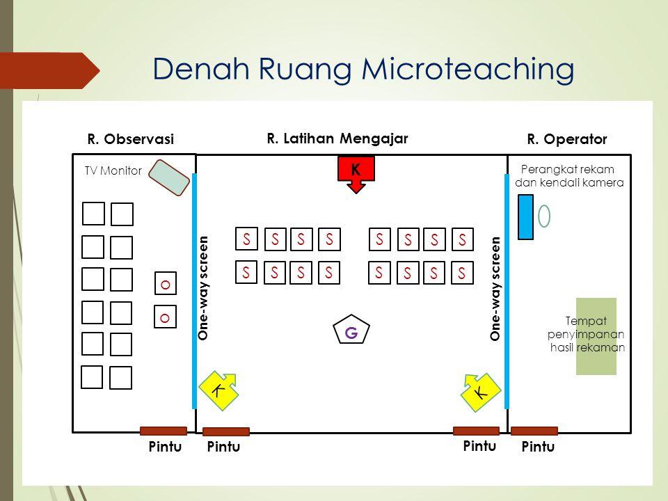 Denah Ruang Microteaching G S SSSS SSS S SSSS SSS K K K o o R. Observasi R. Latihan Mengajar R. Operator Pintu Perangkat rekam dan kendali kamera Temp