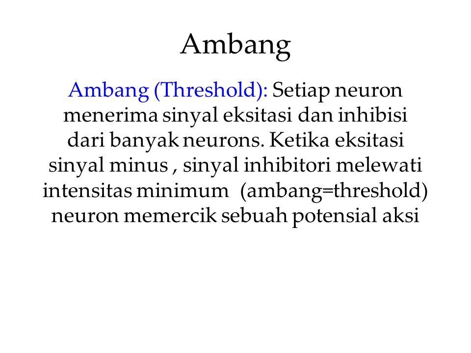 Ambang Ambang (Threshold): Setiap neuron menerima sinyal eksitasi dan inhibisi dari banyak neurons. Ketika eksitasi sinyal minus, sinyal inhibitori me