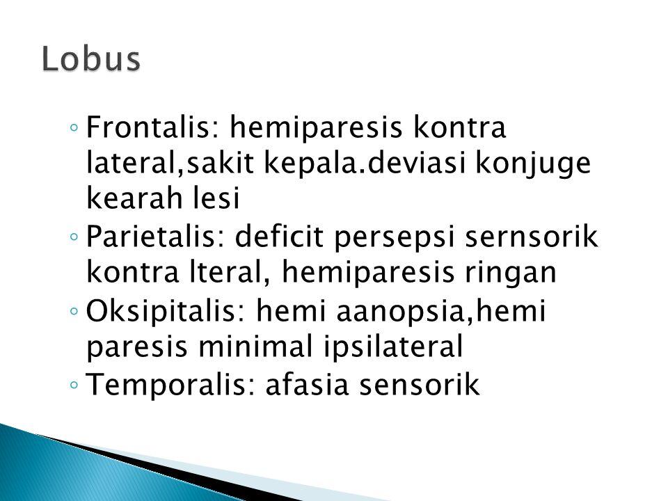 ◦ Frontalis: hemiparesis kontra lateral,sakit kepala.deviasi konjuge kearah lesi ◦ Parietalis: deficit persepsi sernsorik kontra lteral, hemiparesis r