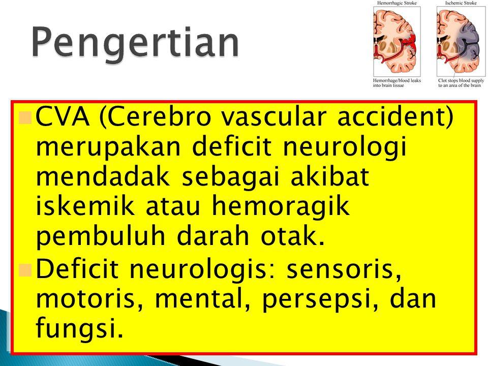 CVA (Cerebro vascular accident) merupakan deficit neurologi mendadak sebagai akibat iskemik atau hemoragik pembuluh darah otak. Deficit neurologis: se