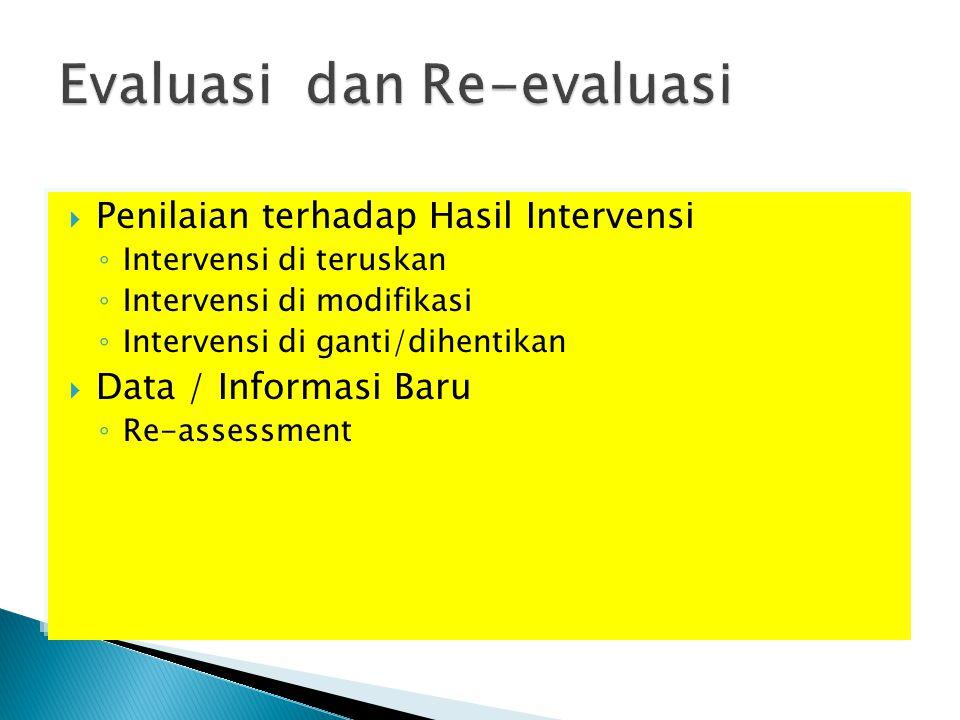  Penilaian terhadap Hasil Intervensi ◦ Intervensi di teruskan ◦ Intervensi di modifikasi ◦ Intervensi di ganti/dihentikan  Data / Informasi Baru ◦ R