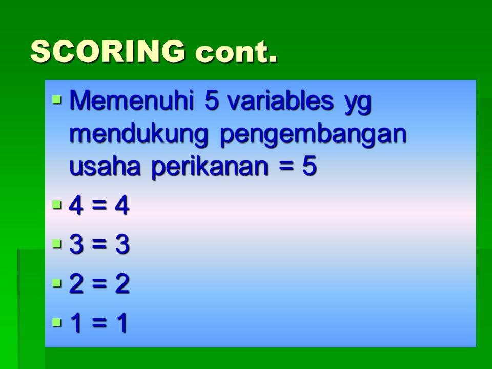 PENDEKATAN POTENSI : SCORING  AGRO ECOSIST. (e.g Tambak 5 variables): 1.Tk. Pencemaran rendah 2.Irigasi 3.Sedimentasi rendah 4.Mangrove 5.Coral (Teru