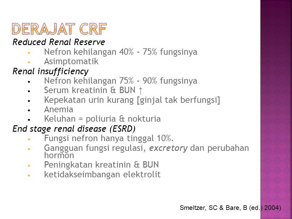 Reduced Renal Reserve Nefron kehilangan 40% - 75% fungsinya Asimptomatik Renal insufficiency Nefron kehilangan 75% - 90% fungsinya Serum kreatinin & B