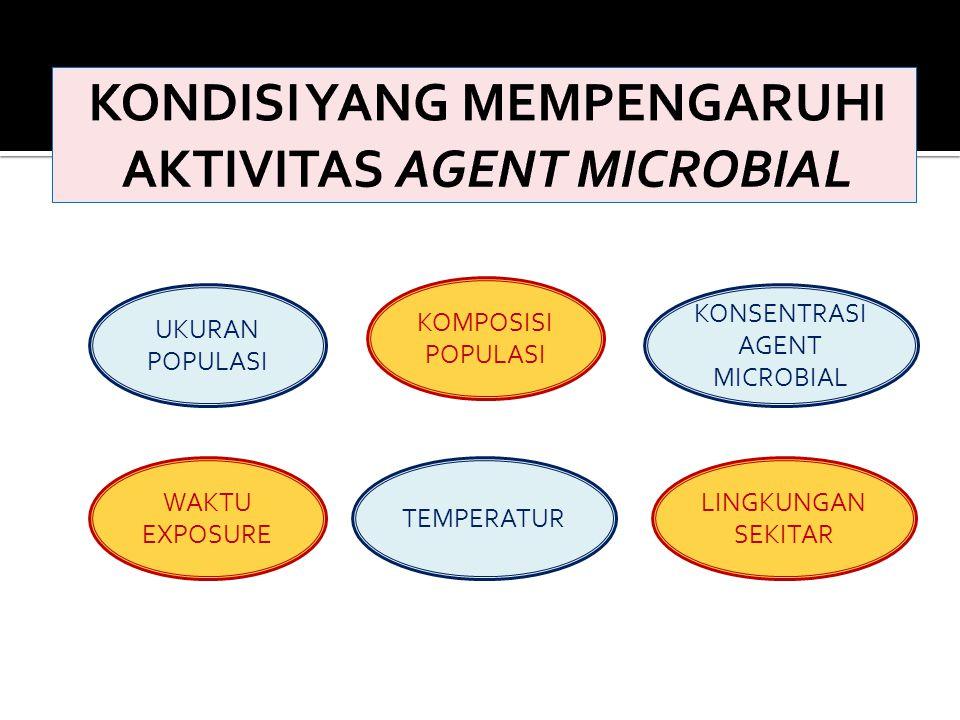 UKURAN POPULASI LINGKUNGAN SEKITAR KONSENTRASI AGENT MICROBIAL TEMPERATUR KOMPOSISI POPULASI WAKTU EXPOSURE