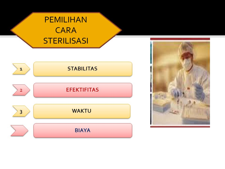 PEMILIHAN CARA STERILISASI 1 1 3 3 2 2 STABILITAS WAKTU EFEKTIFITAS BIAYA