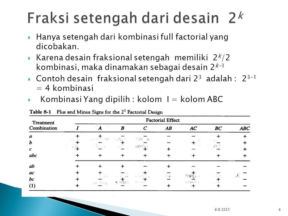  Hanya setengah dari kombinasi full factorial yang dicobakan.  Karena desain fraksional setengah memiliki 2 k /2 kombinasi, maka dinamakan sebagai d