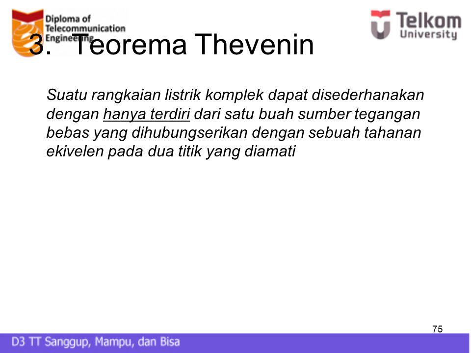 75 3.Teorema Thevenin Suatu rangkaian listrik komplek dapat disederhanakan dengan hanya terdiri dari satu buah sumber tegangan bebas yang dihubungseri