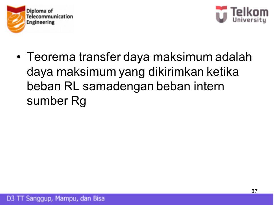 87 Teorema transfer daya maksimum adalah daya maksimum yang dikirimkan ketika beban RL samadengan beban intern sumber Rg