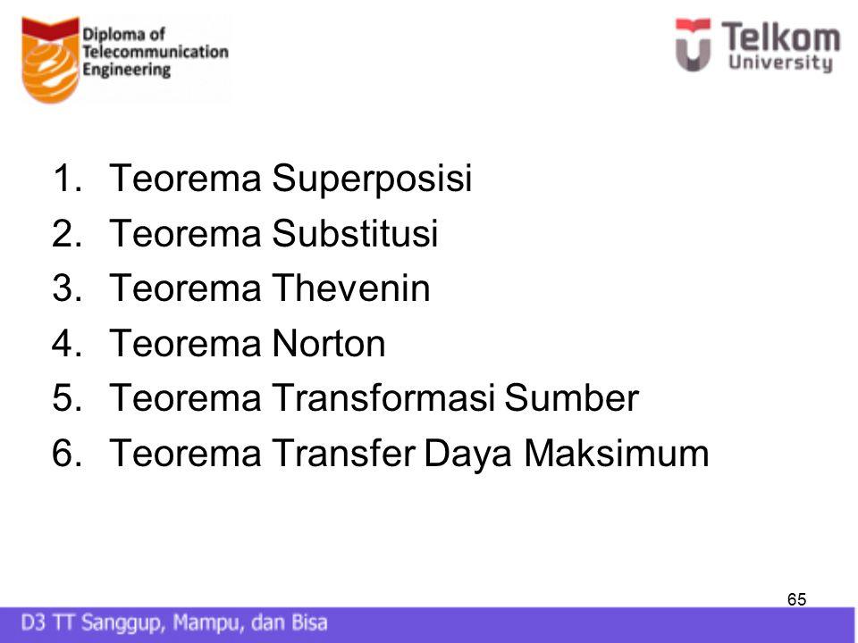 65 1.Teorema Superposisi 2.Teorema Substitusi 3.Teorema Thevenin 4.Teorema Norton 5.Teorema Transformasi Sumber 6.Teorema Transfer Daya Maksimum
