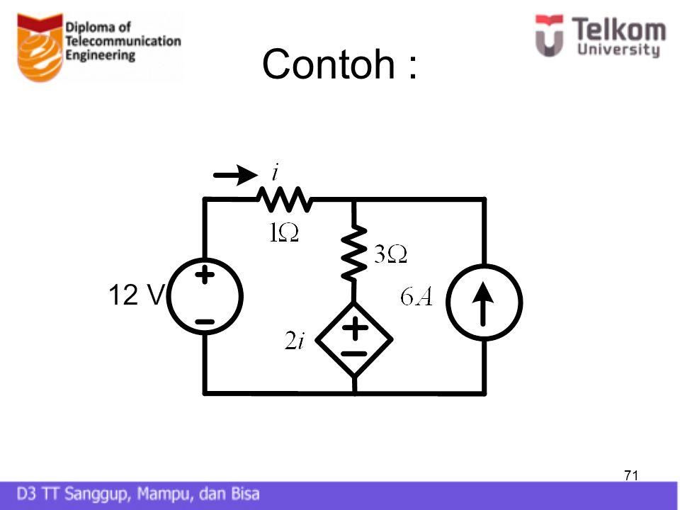 72 2.Teorema Substitusi Suatu komponen atau elemen pasif yang dilalui oleh sebuah arus yang mengalir maka pada komponen pasif tersebut dapat digantikan dengan sumber tegangan Vs yang mempunyai nilai yang samadengan saat arus tersebut dikalikan dengan nilai komponen pasifnya.