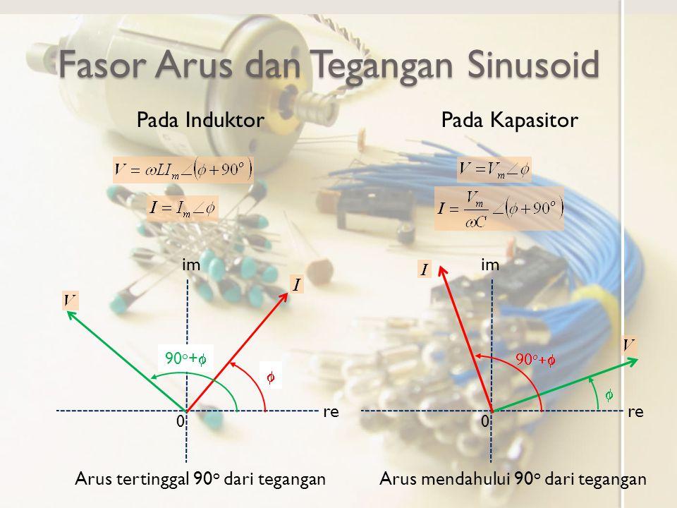 Fasor Arus dan Tegangan Sinusoid im re 0 Pada Induktor Arus tertinggal 90 o dari tegangan im re 0 Pada Kapasitor Arus mendahului 90 o dari tegangan 90