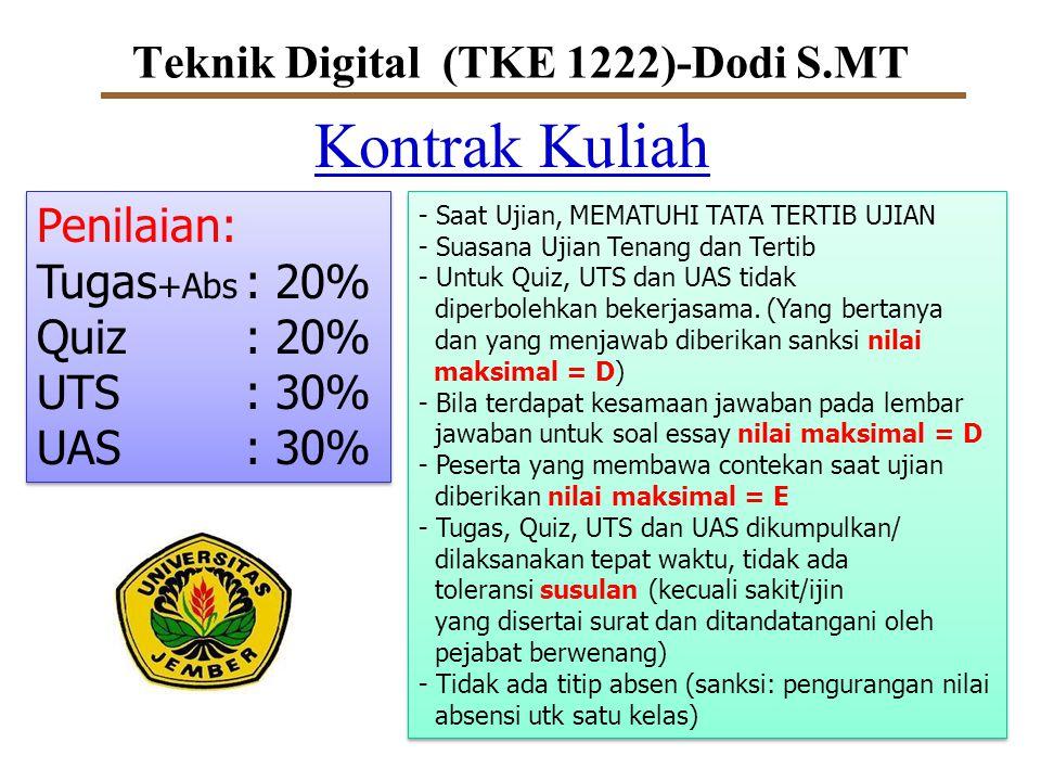 Teknik Digital (TKE 1222)-Dodi S.MT Kontrak Kuliah Penilaian: Tugas +Abs : 20% Quiz: 20% UTS: 30% UAS: 30% Penilaian: Tugas +Abs : 20% Quiz: 20% UTS: