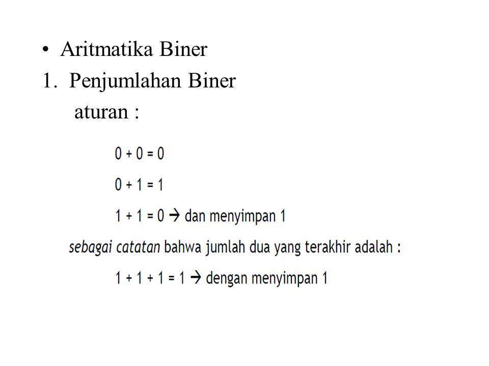 Aritmatika Biner 1.Penjumlahan Biner aturan :