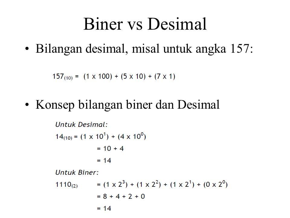 Biner vs Desimal Bilangan desimal, misal untuk angka 157: Konsep bilangan biner dan Desimal