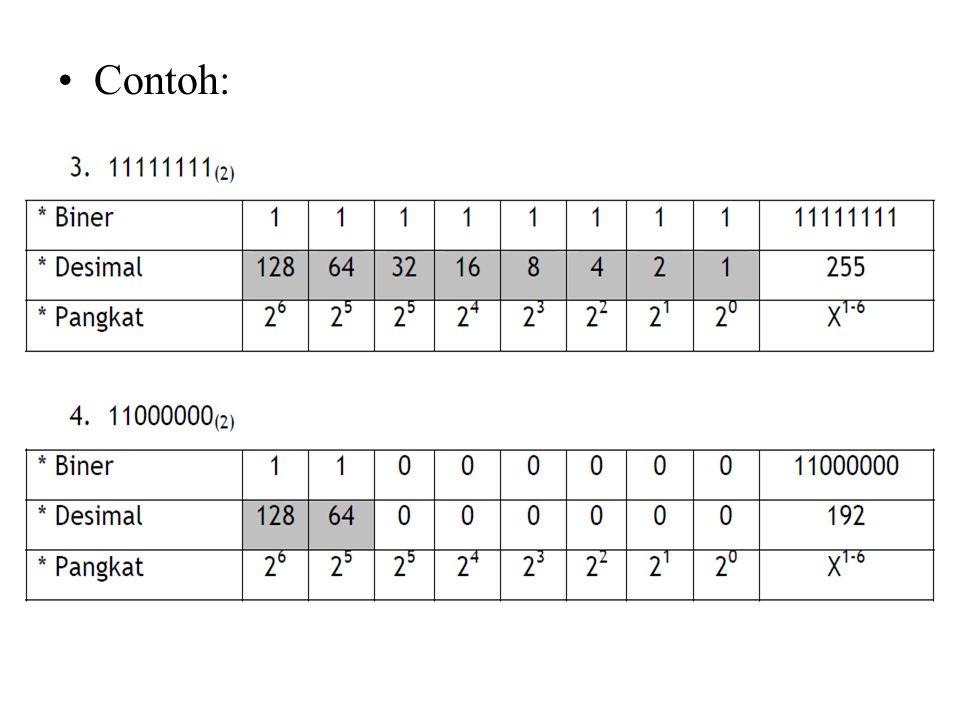 Mengubah angka desimal ke biner
