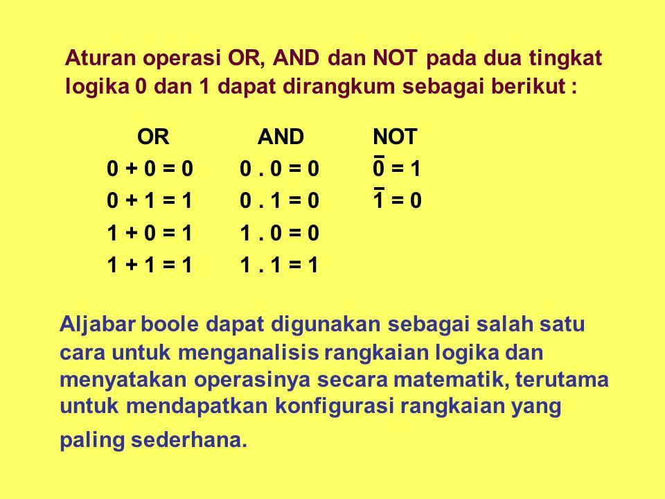 Aturan operasi OR, AND dan NOT pada dua tingkat logika 0 dan 1 dapat dirangkum sebagai berikut : OR ANDNOT 0 + 0 = 00. 0 = 00 = 1 0 + 1 = 10. 1 = 01 =
