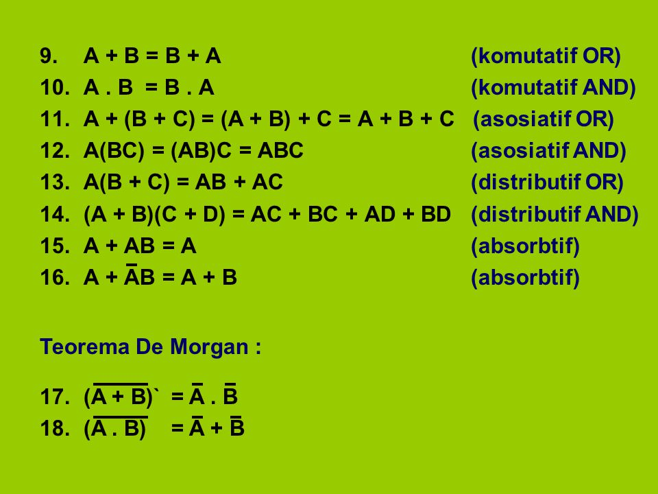9. A + B = B + A (komutatif OR) 10.A. B = B. A (komutatif AND) 11.A + (B + C) = (A + B) + C = A + B + C (asosiatif OR) 12.A(BC) = (AB)C = ABC (asosiat