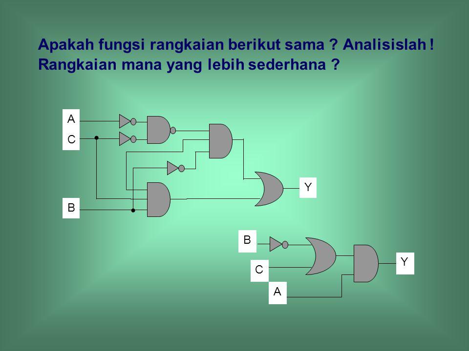 Apakah fungsi rangkaian berikut sama ? Analisislah ! Rangkaian mana yang lebih sederhana ? A B C Y A B C Y