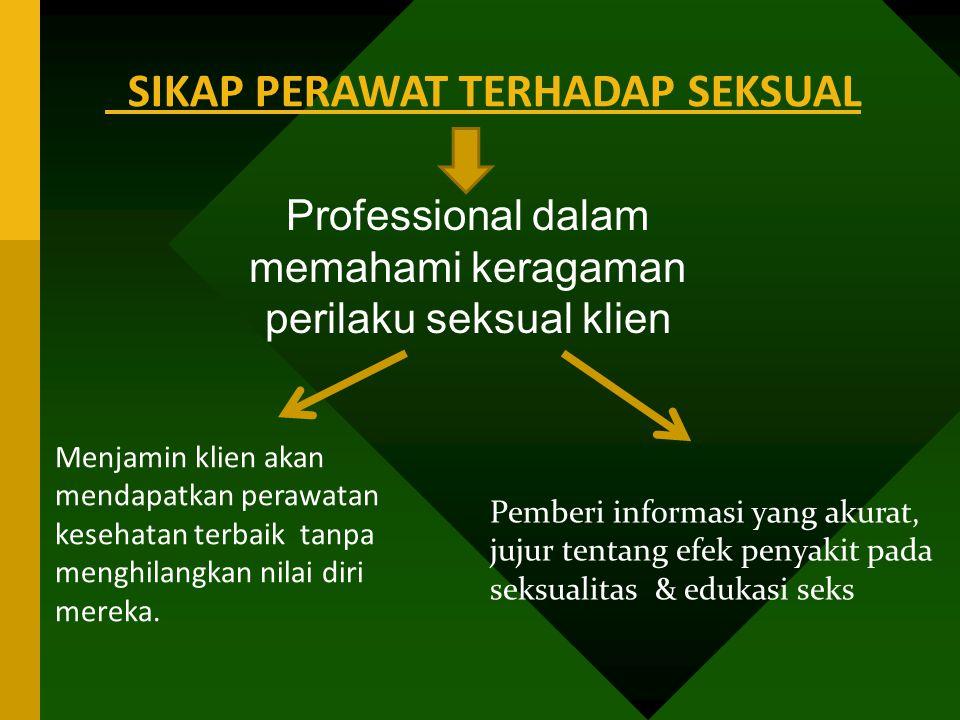 SIKAP PERAWAT TERHADAP SEKSUAL Professional dalam memahami keragaman perilaku seksual klien Menjamin klien akan mendapatkan perawatan kesehatan terbai