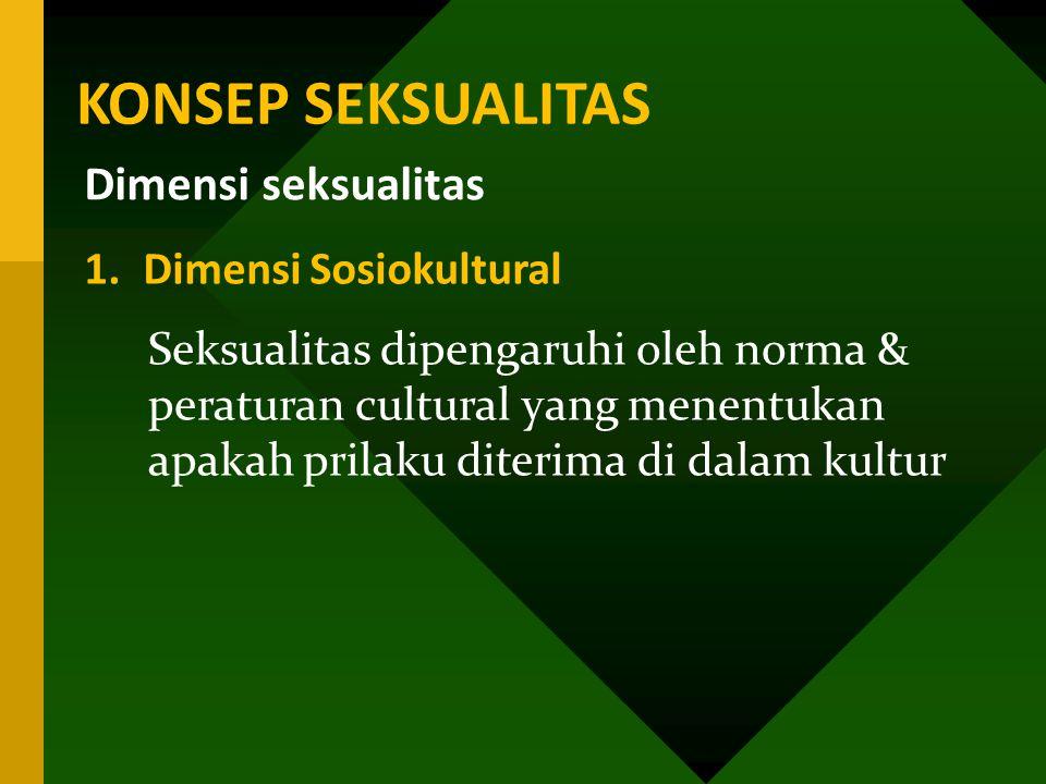 KONSEP SEKSUALITAS Dimensi seksualitas 1.Dimensi Sosiokultural Seksualitas dipengaruhi oleh norma & peraturan cultural yang menentukan apakah prilaku