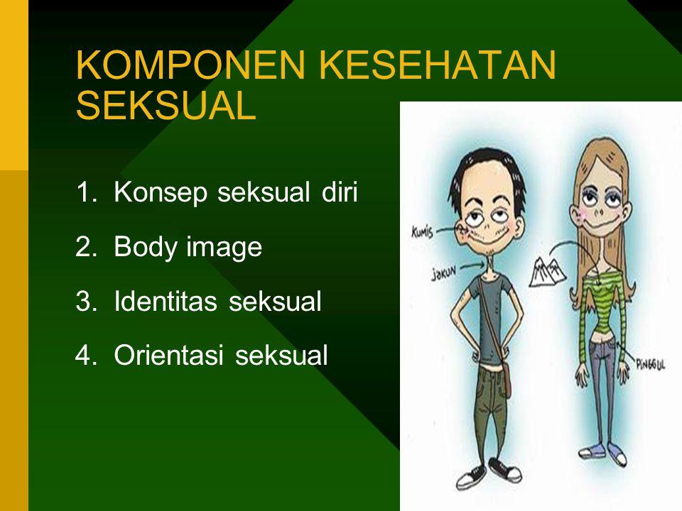 KOMPONEN KESEHATAN SEKSUAL 1.Konsep seksual diri 2.Body image 3.Identitas seksual 4.Orientasi seksual