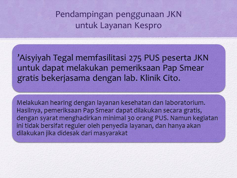 'Aisyiyah Tegal memfasilitasi 275 PUS peserta JKN untuk dapat melakukan pemeriksaan Pap Smear gratis bekerjasama dengan lab.