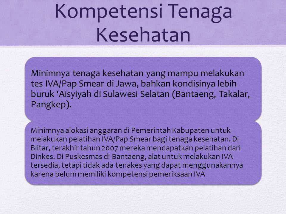 Kompetensi Tenaga Kesehatan Minimnya tenaga kesehatan yang mampu melakukan tes IVA/Pap Smear di Jawa, bahkan kondisinya lebih buruk 'Aisyiyah di Sulawesi Selatan (Bantaeng, Takalar, Pangkep).