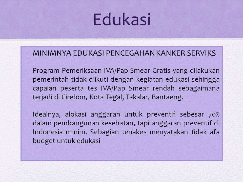 Edukasi MINIMNYA EDUKASI PENCEGAHAN KANKER SERVIKS Program Pemeriksaan IVA/Pap Smear Gratis yang dilakukan pemerintah tidak diikuti dengan kegiatan edukasi sehingga capaian peserta tes IVA/Pap Smear rendah sebagaimana terjadi di Cirebon, Kota Tegal, Takalar, Bantaeng.