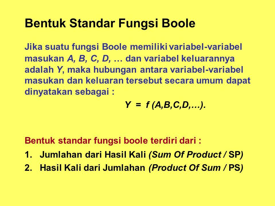 Bentuk Standar Fungsi Boole Jika suatu fungsi Boole memiliki variabel-variabel masukan A, B, C, D, … dan variabel keluarannya adalah Y, maka hubungan